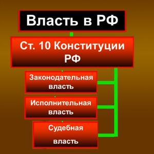 Органы власти Новоалександровска