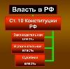 Органы власти в Новоалександровске